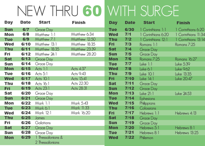 Elevation Church Bible Reading Plan : Surgeworship page
